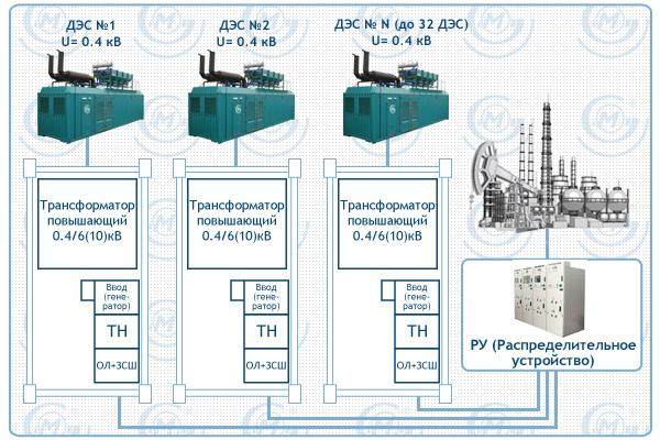 Схема подключения высоковольтных дгу с применением повышающих трансформаторов.