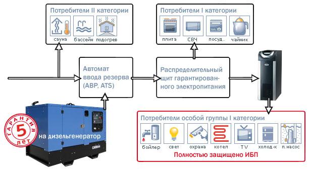 Регулятор напряжения ваз электрическая схема дизель-генератор однолинейная схема.