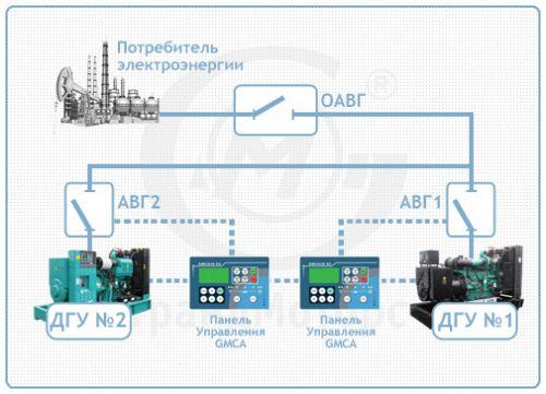 Электрическая схема запуска дизеля д-49 Электрическая схема мтз и юмз 2 6 1 безопасность запуска дизеля определяется...